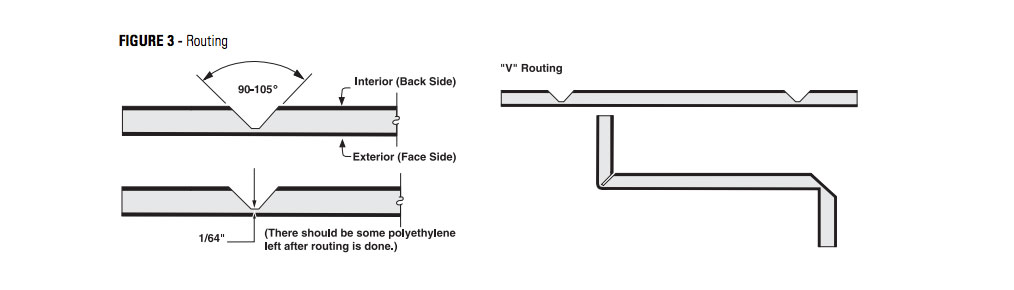 Dibond Aluminum Composite Material, 3A Composites, Graphic Display USA, Routing Folding Fabrication, Figure 3